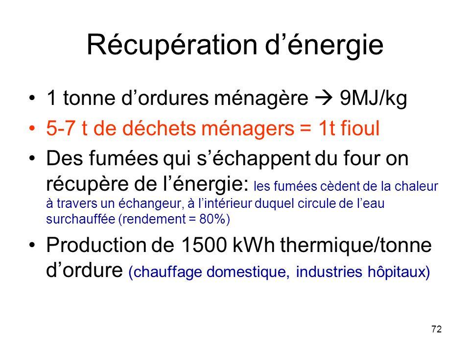 Récupération d'énergie
