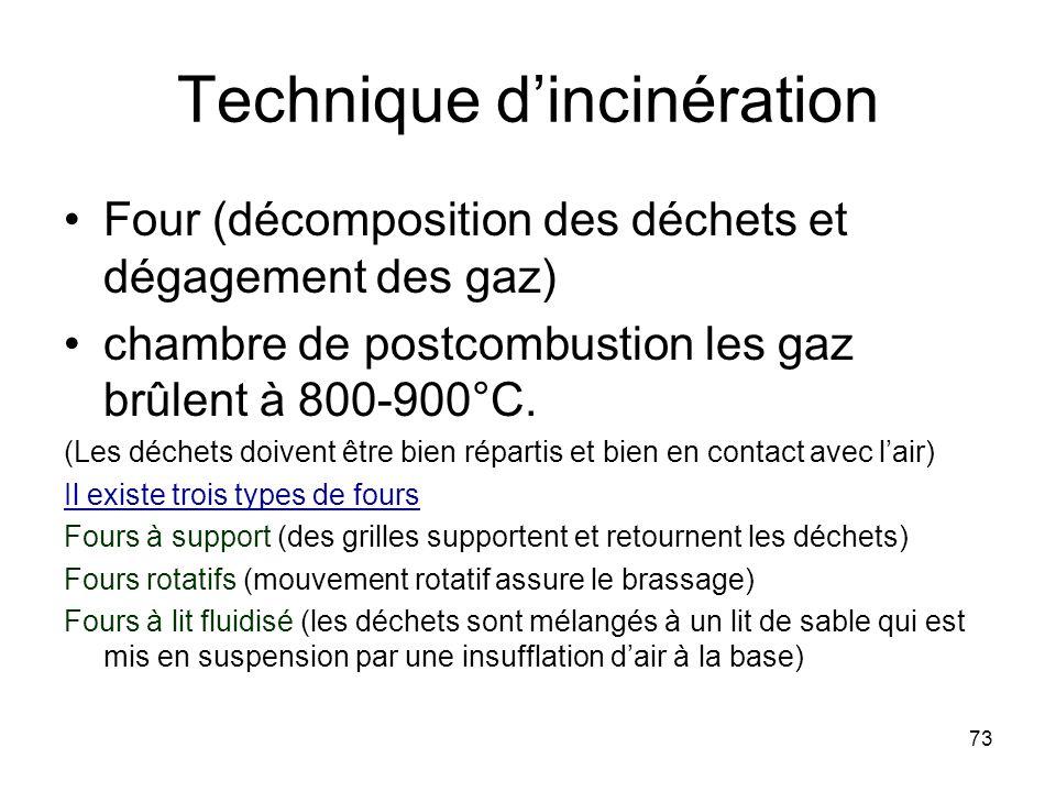 Technique d'incinération