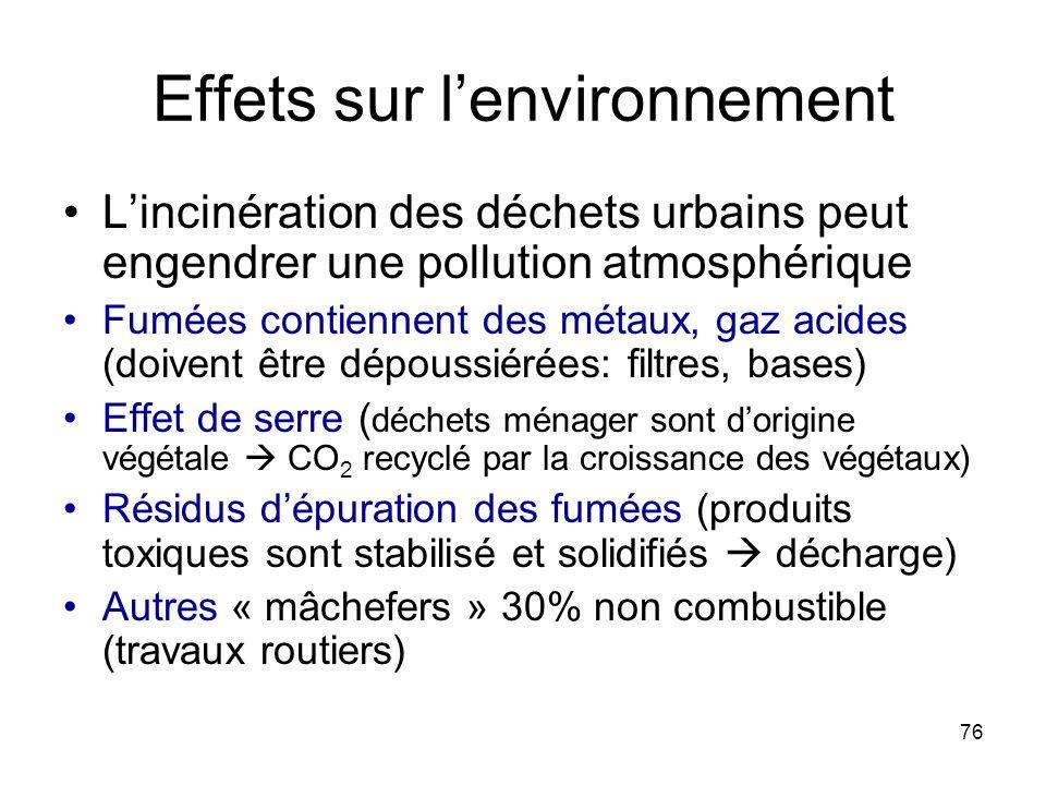 Effets sur l'environnement