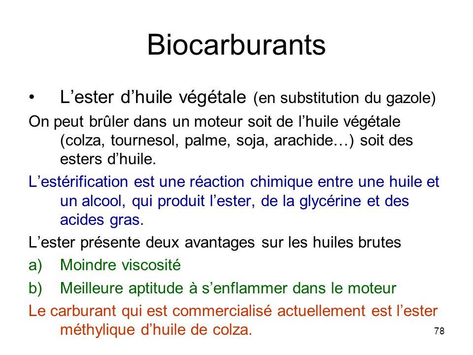 Biocarburants L'ester d'huile végétale (en substitution du gazole)