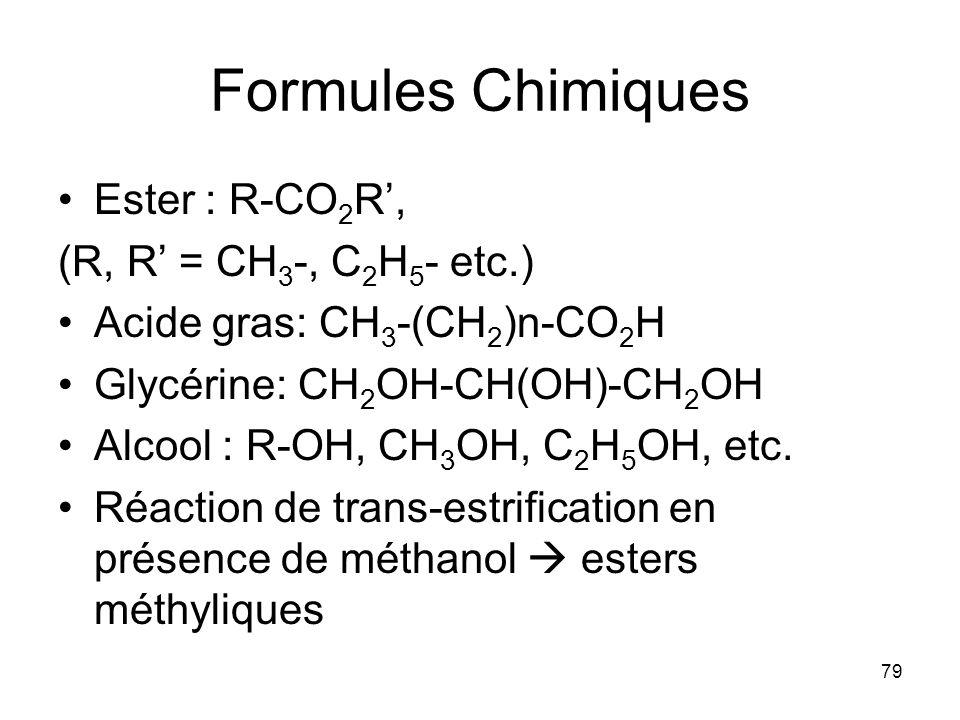 Formules Chimiques Ester : R-CO2R', (R, R' = CH3-, C2H5- etc.)