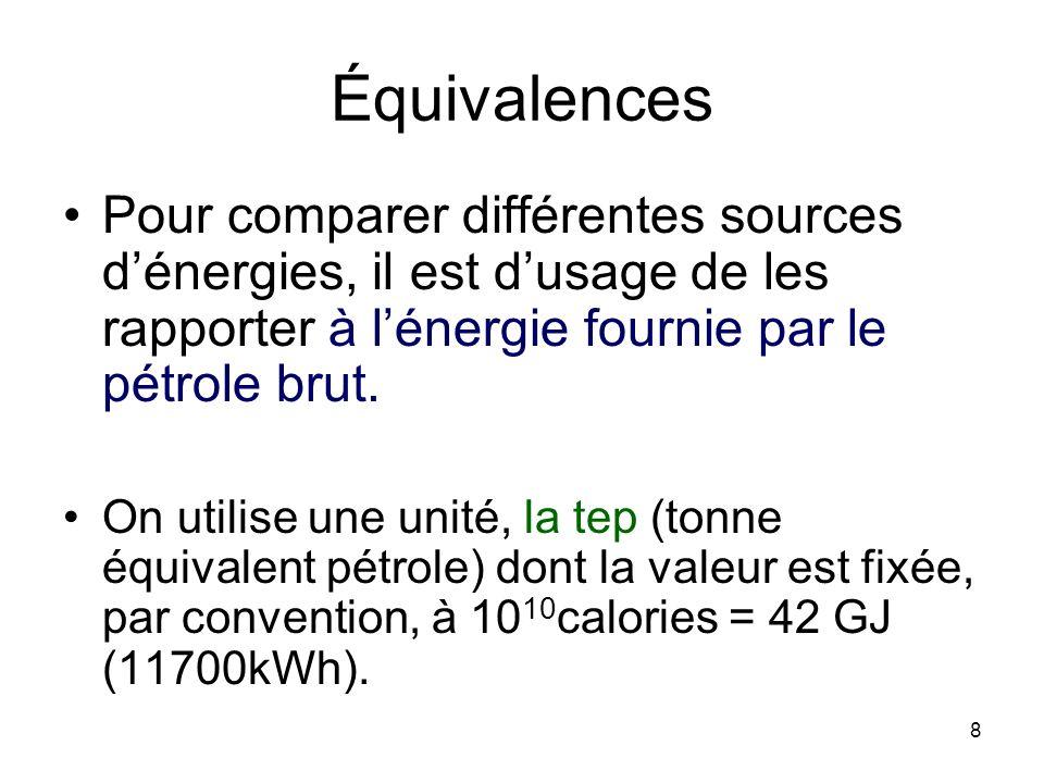 Équivalences Pour comparer différentes sources d'énergies, il est d'usage de les rapporter à l'énergie fournie par le pétrole brut.