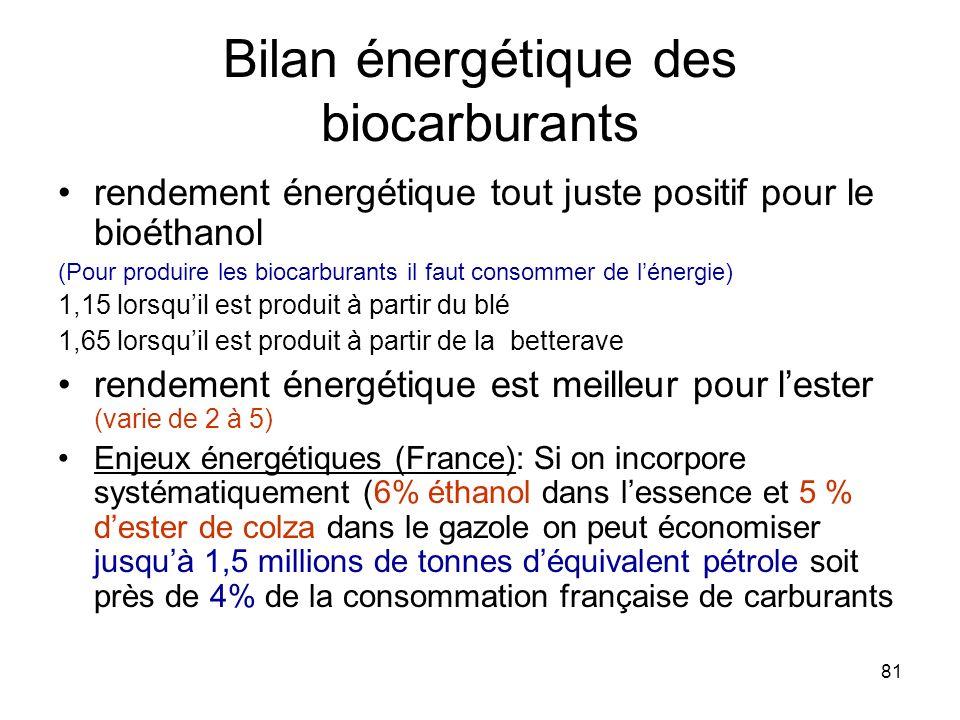Bilan énergétique des biocarburants