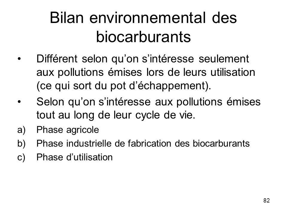 Bilan environnemental des biocarburants