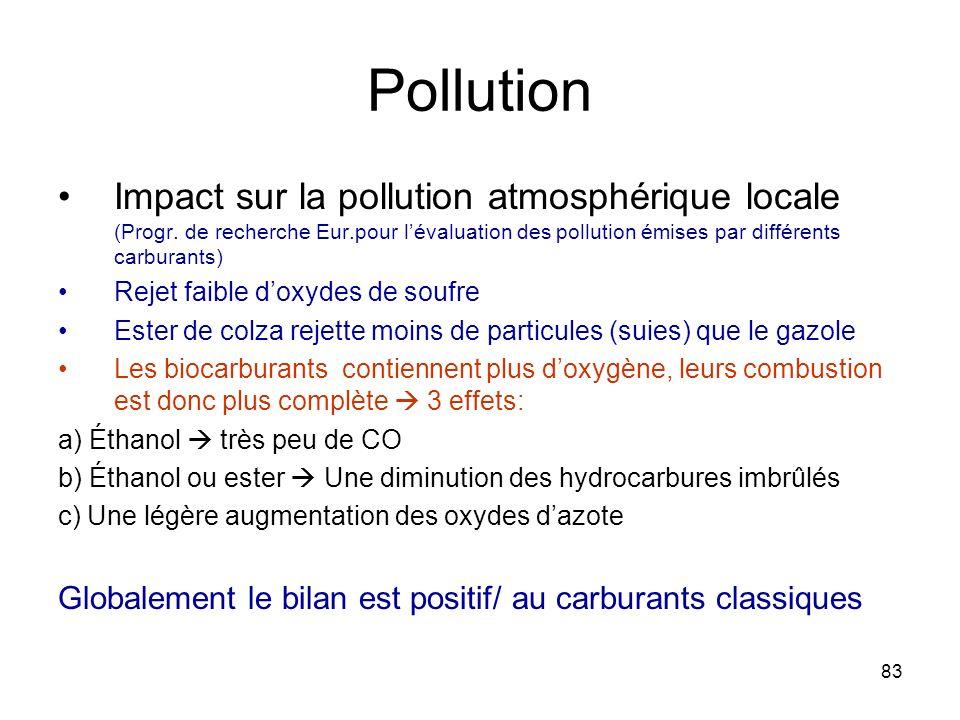 Pollution Impact sur la pollution atmosphérique locale (Progr. de recherche Eur.pour l'évaluation des pollution émises par différents carburants)