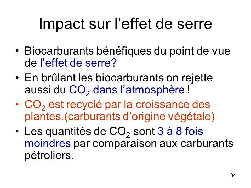 Impact sur l'effet de serre