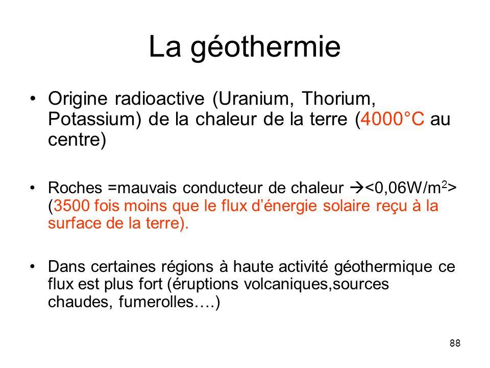 La géothermie Origine radioactive (Uranium, Thorium, Potassium) de la chaleur de la terre (4000°C au centre)