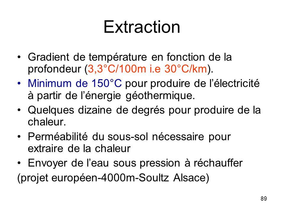 Extraction Gradient de température en fonction de la profondeur (3,3°C/100m i.e 30°C/km).