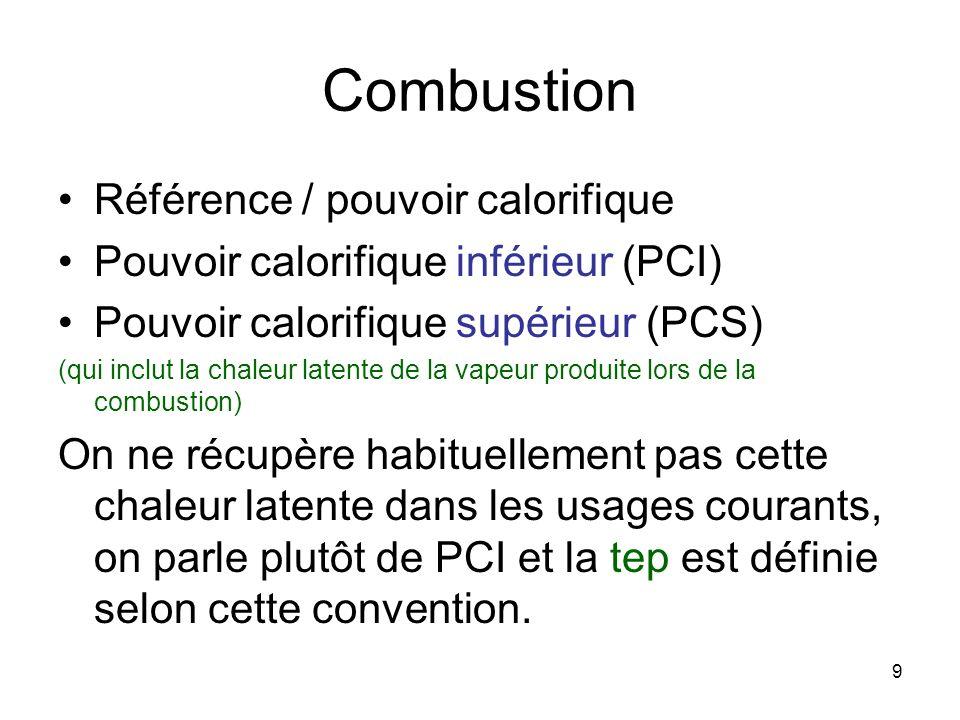 Combustion Référence / pouvoir calorifique