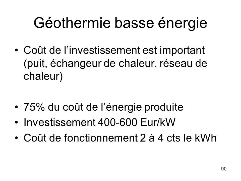 Géothermie basse énergie