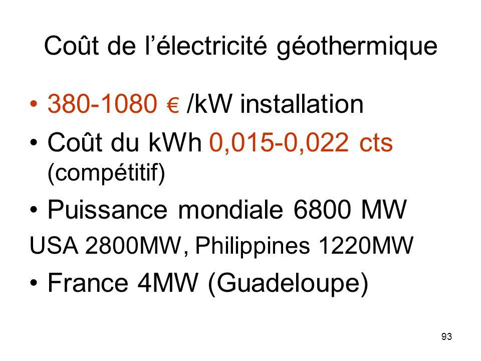 Coût de l'électricité géothermique