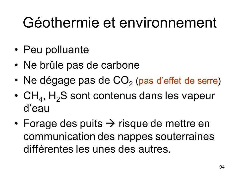 Géothermie et environnement