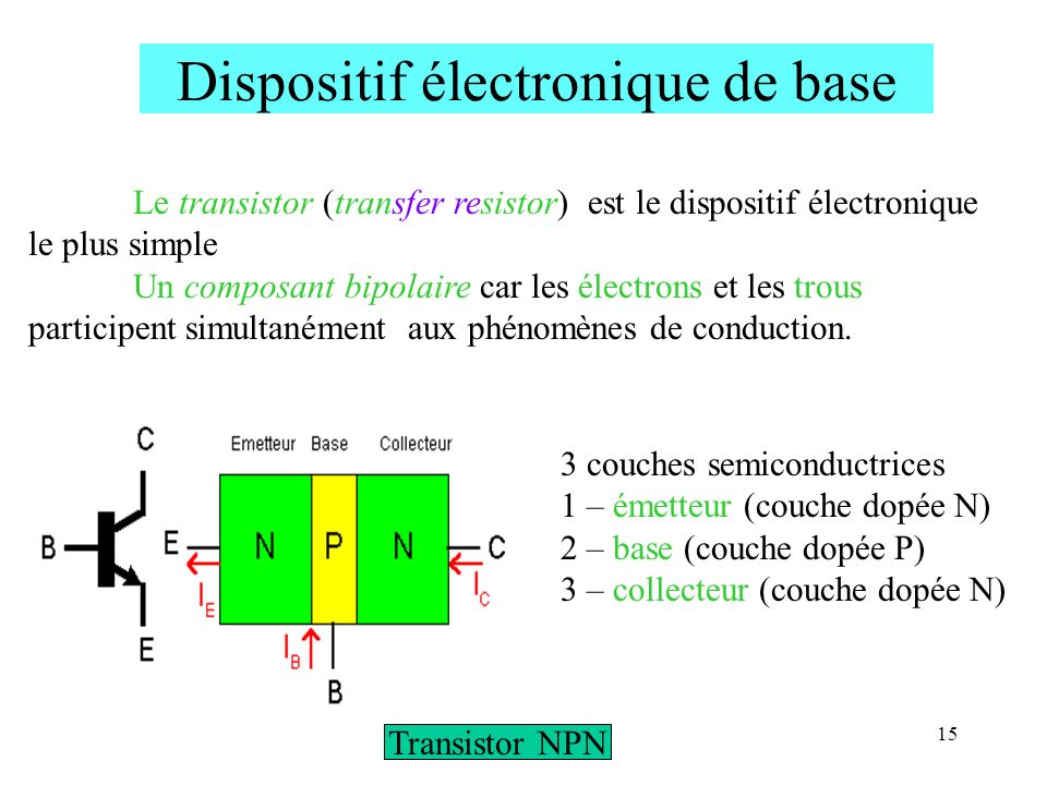 Dispositif électronique de base