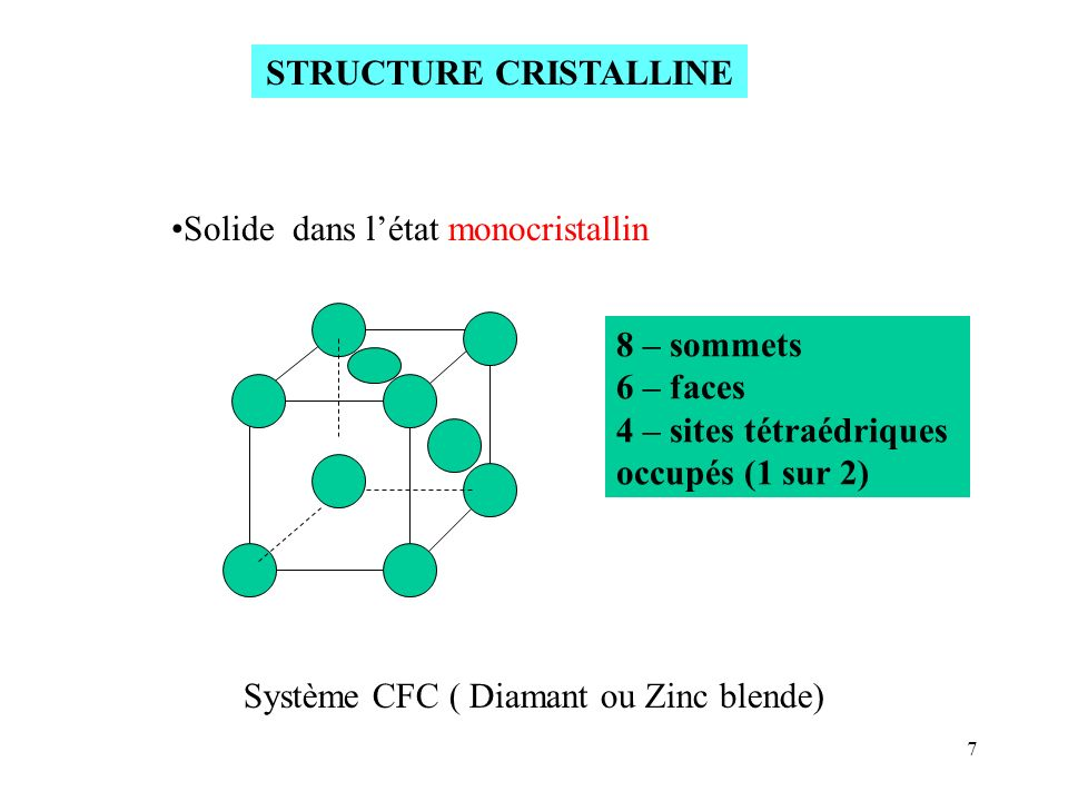 STRUCTURE CRISTALLINE