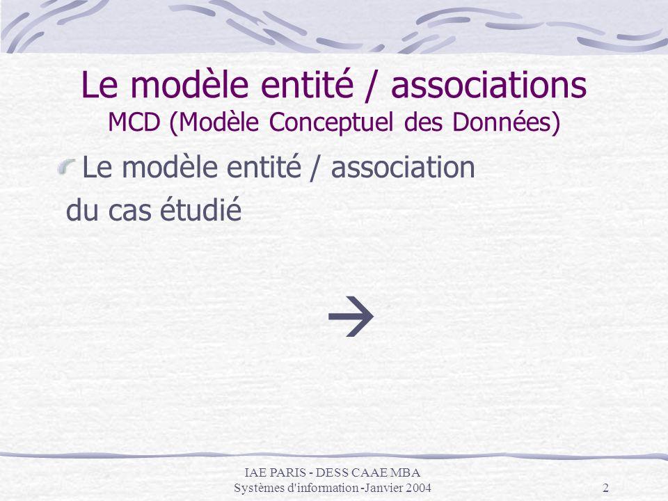 Le modèle entité / associations MCD (Modèle Conceptuel des Données)