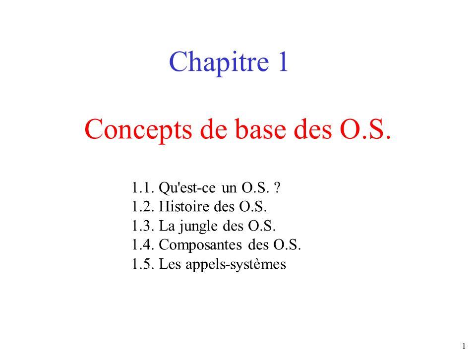 Chapitre 1 Concepts de base des O.S. 1.1. Qu est-ce un O.S.