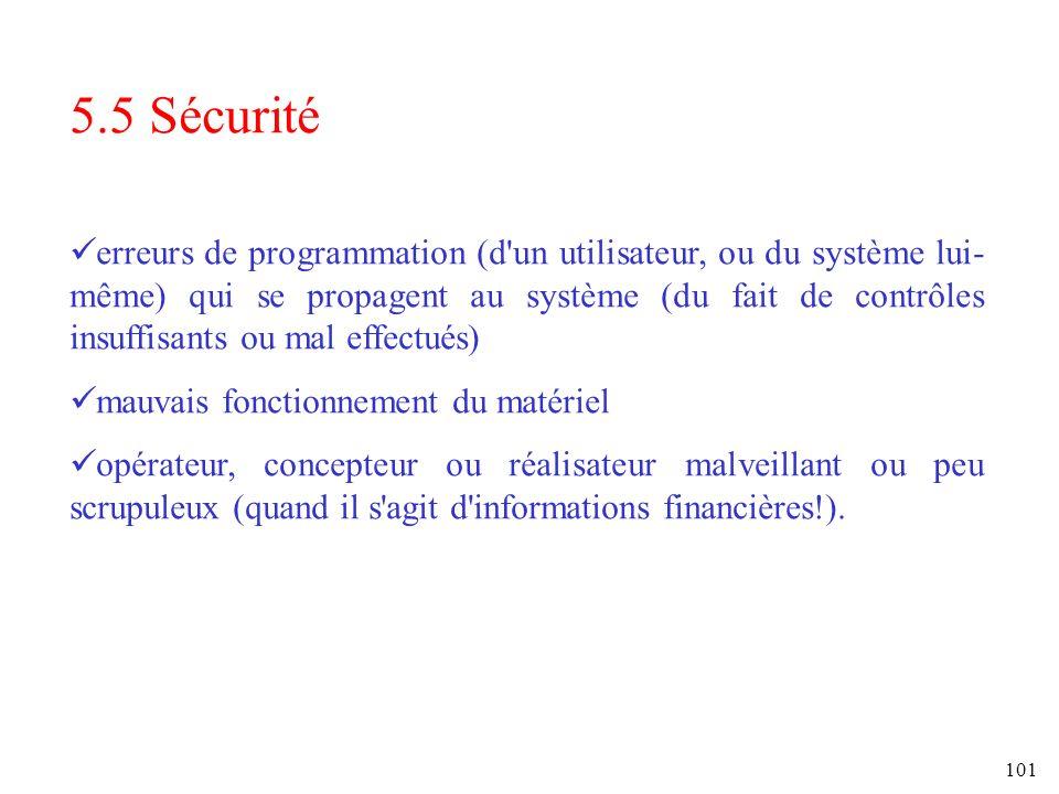 5.5 Sécurité