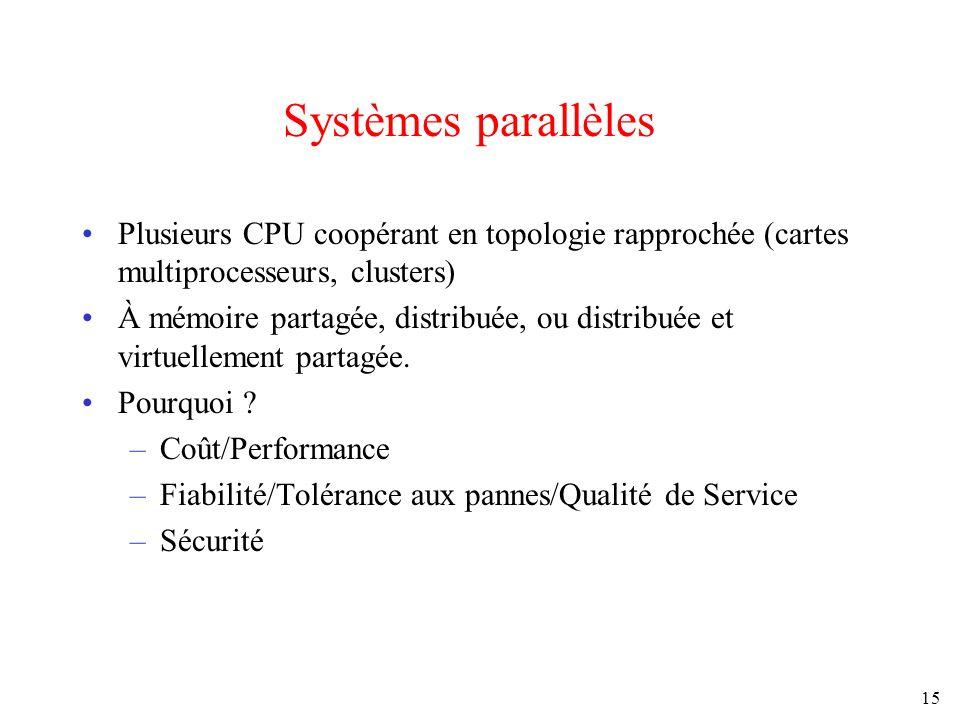 Systèmes parallèles Plusieurs CPU coopérant en topologie rapprochée (cartes multiprocesseurs, clusters)