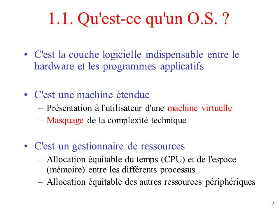 1.1. Qu est-ce qu un O.S. C est la couche logicielle indispensable entre le hardware et les programmes applicatifs.