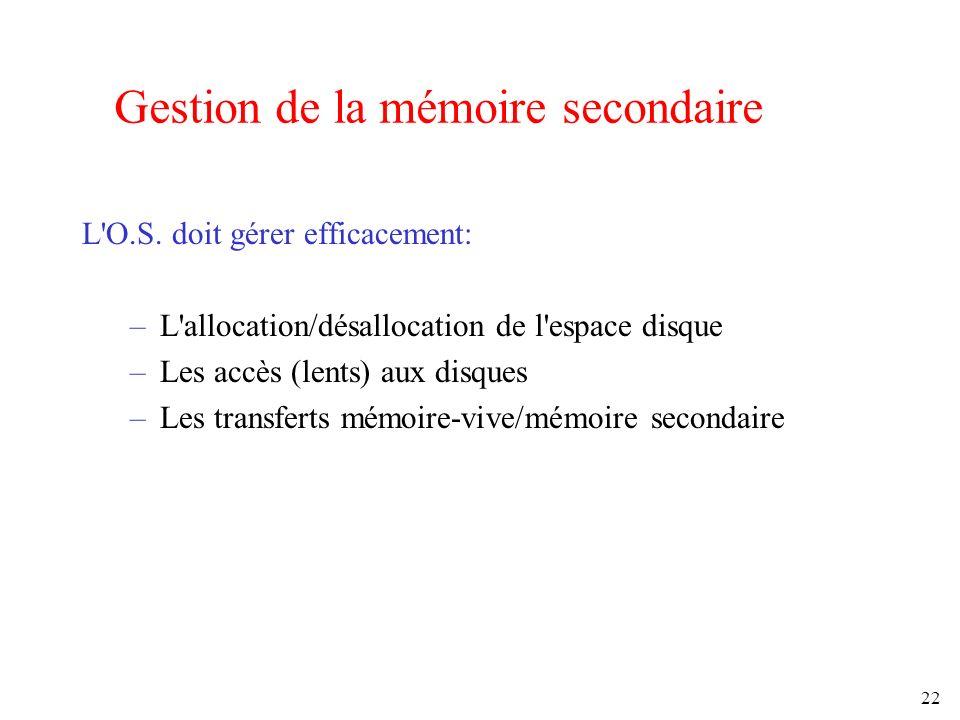 Gestion de la mémoire secondaire