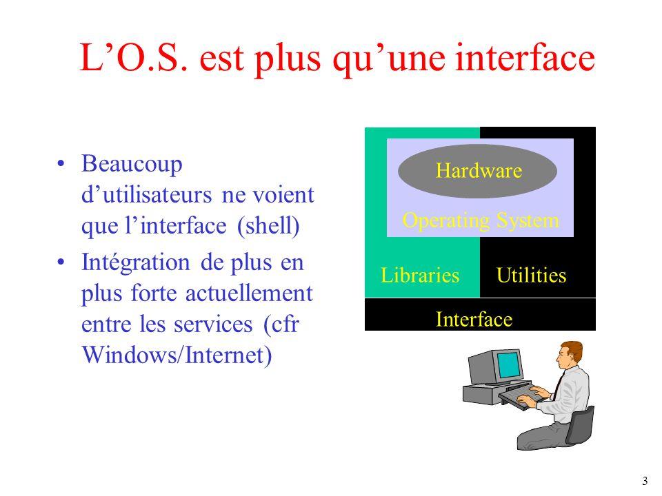 L'O.S. est plus qu'une interface