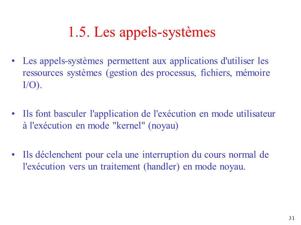 1.5. Les appels-systèmes