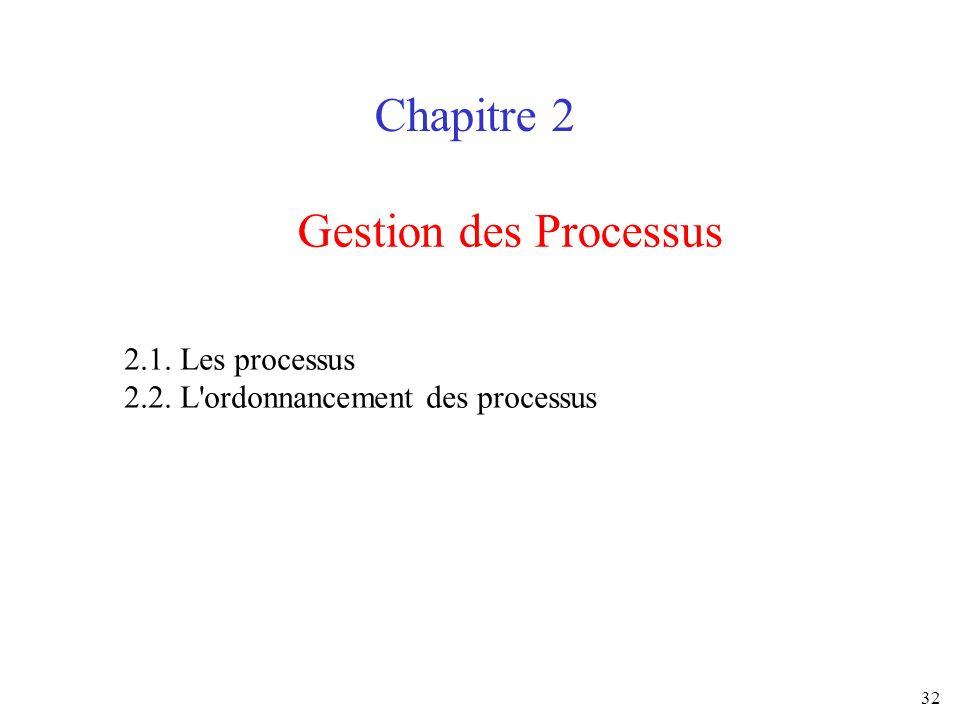 Chapitre 2 Gestion des Processus 2.1. Les processus