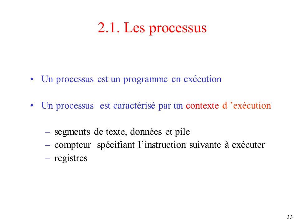2.1. Les processus Un processus est un programme en exécution
