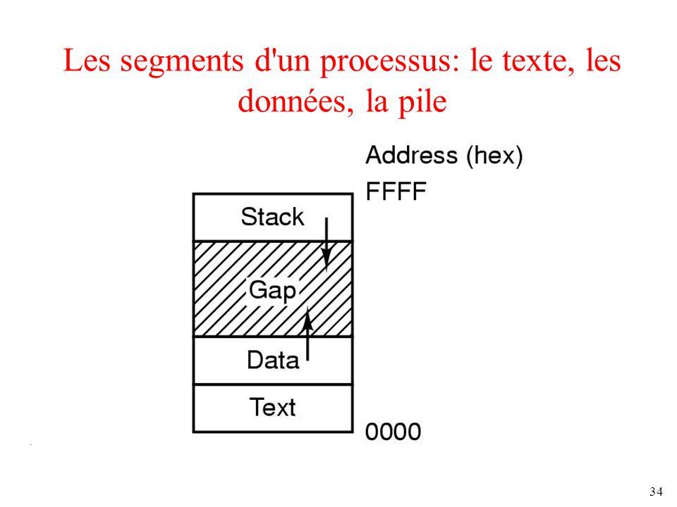 Les segments d un processus: le texte, les données, la pile