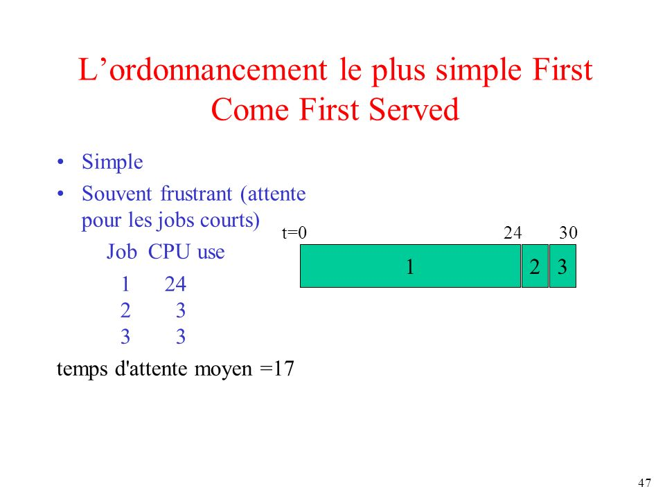 L'ordonnancement le plus simple First Come First Served