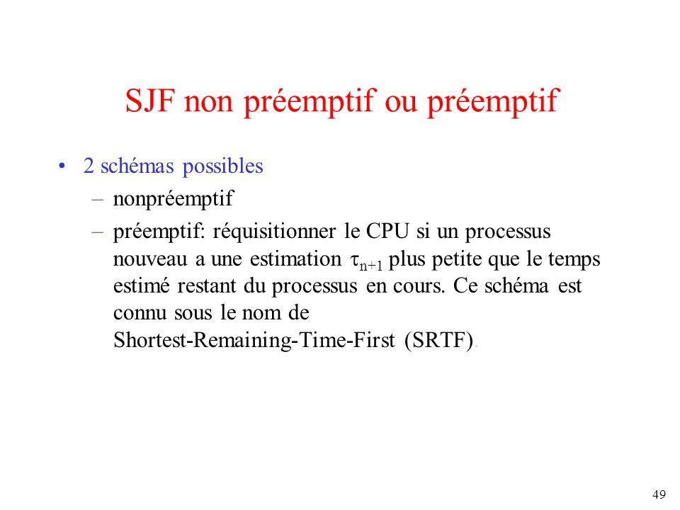 SJF non préemptif ou préemptif
