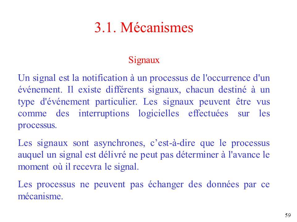 3.1. Mécanismes Signaux.