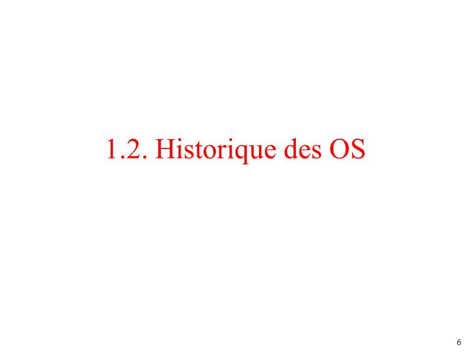 1.2. Historique des OS