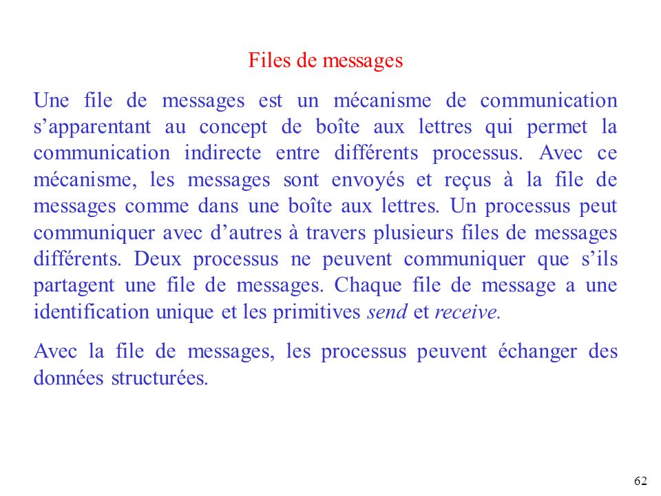 Files de messages