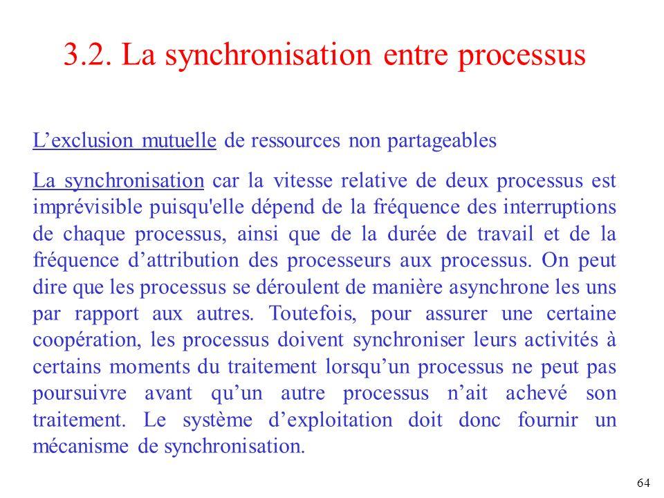 3.2. La synchronisation entre processus