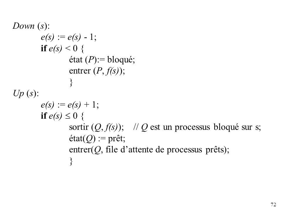Down (s): e(s) := e(s) - 1; if e(s) < 0 { état (P):= bloqué; entrer (P, f(s)); } Up (s): e(s) := e(s) + 1;