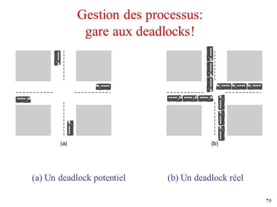 Gestion des processus: gare aux deadlocks!