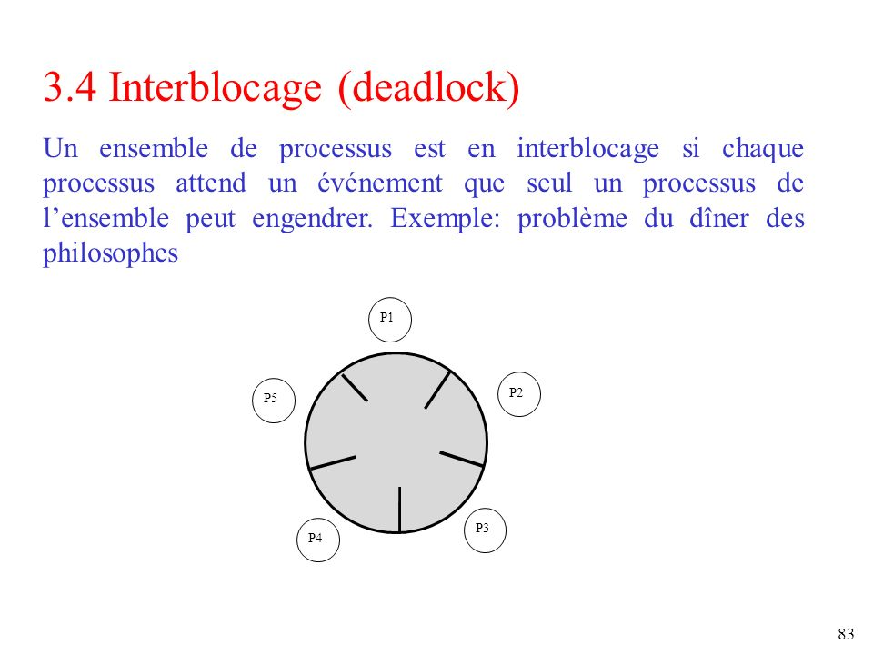 3.4 Interblocage (deadlock)