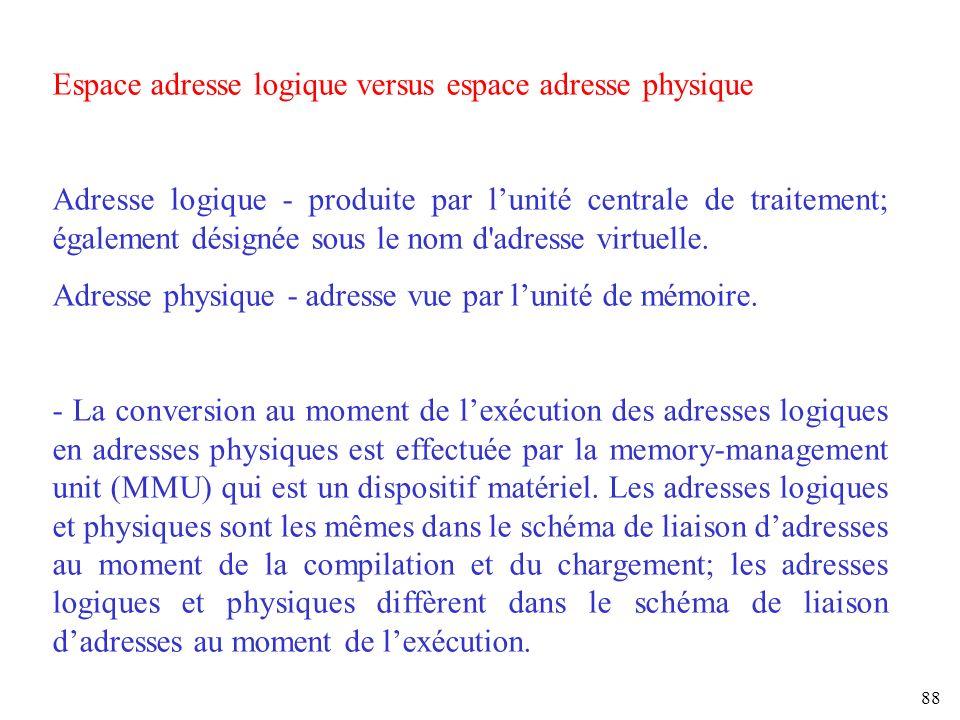 Espace adresse logique versus espace adresse physique