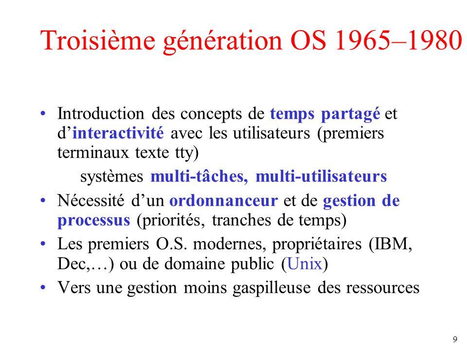 Troisième génération OS 1965–1980