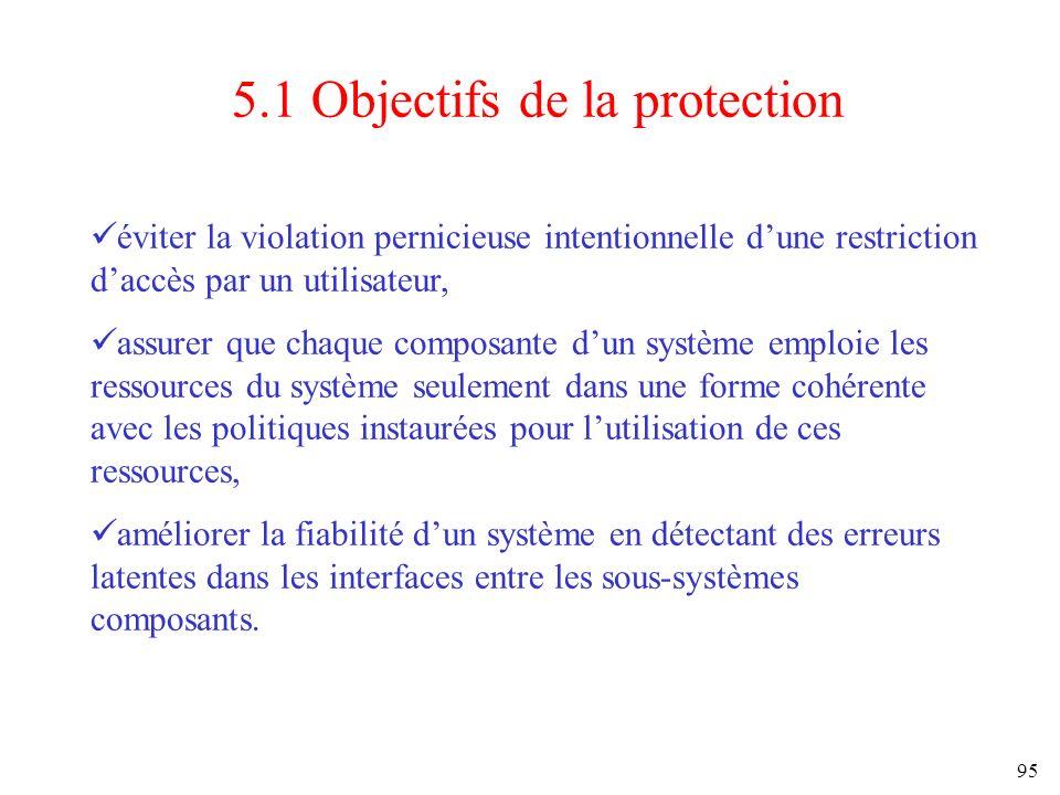 5.1 Objectifs de la protection