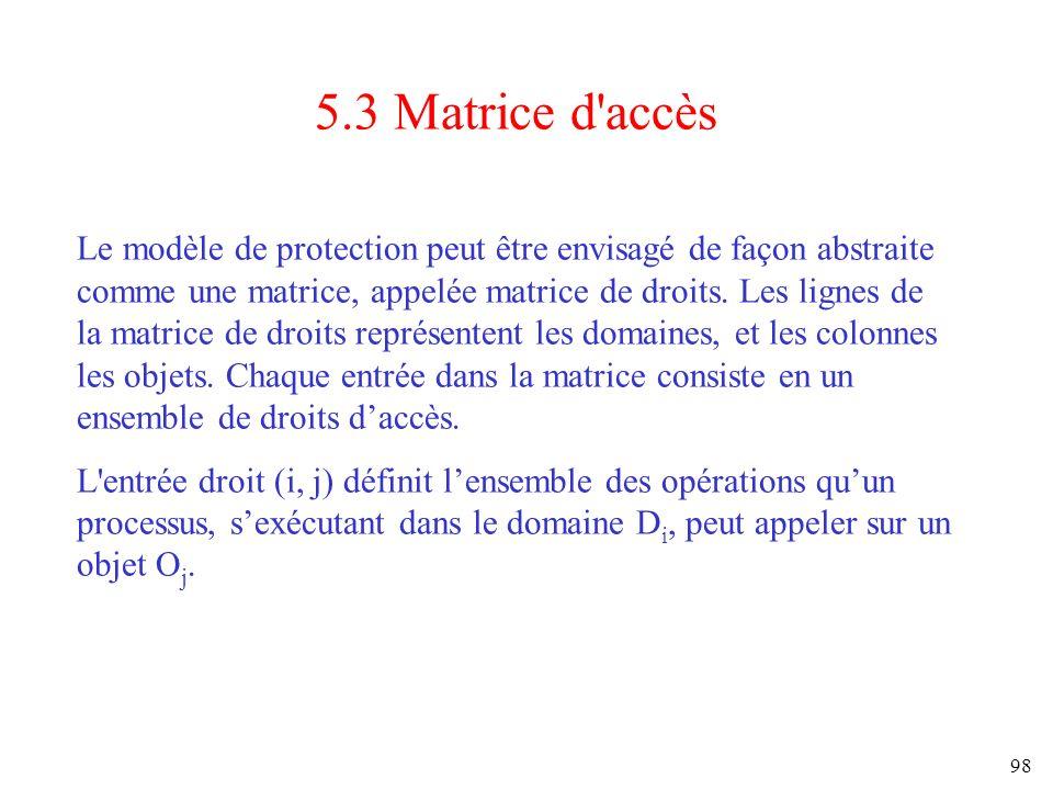 5.3 Matrice d accès