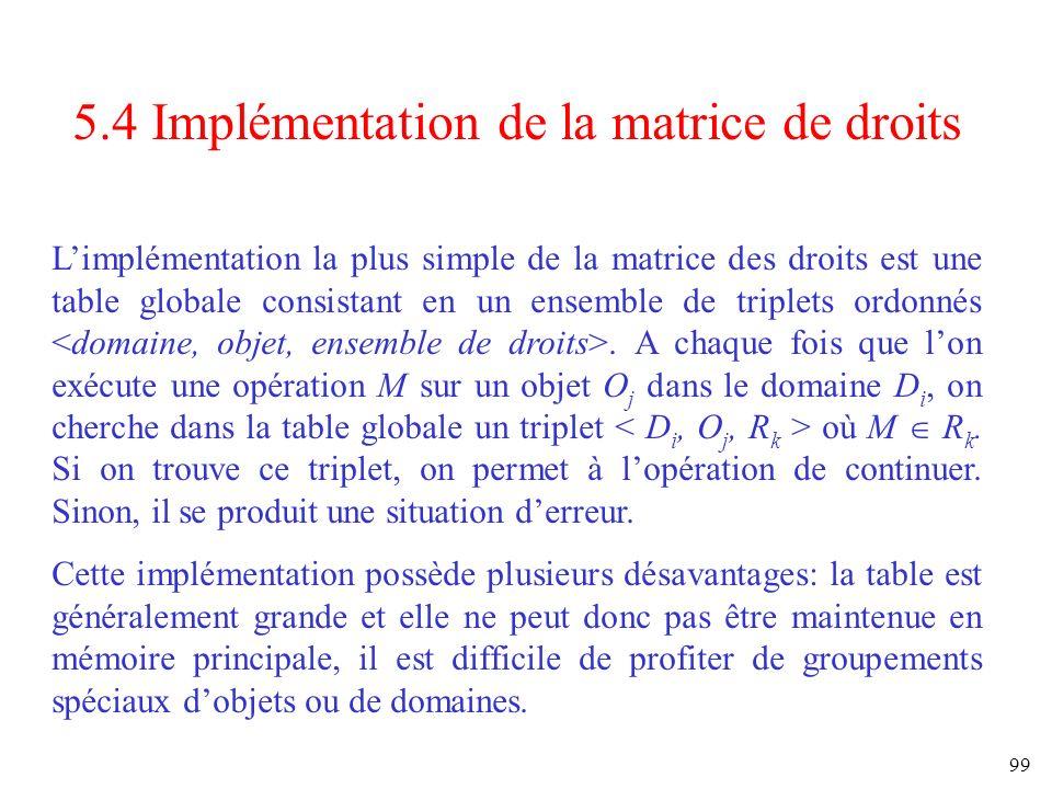 5.4 Implémentation de la matrice de droits