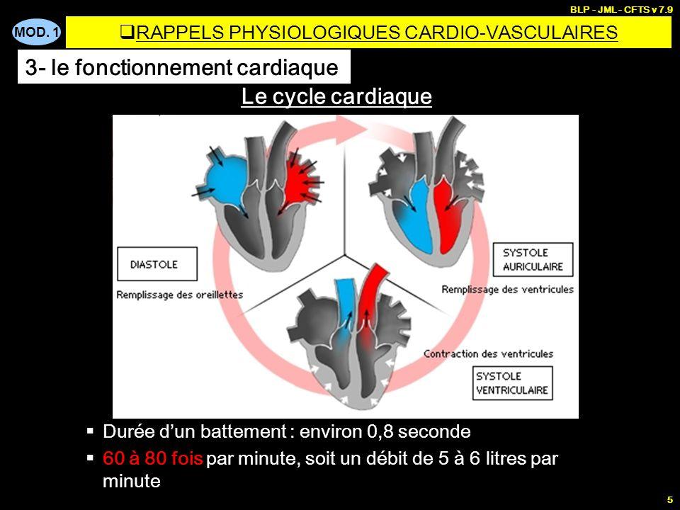 RAPPELS PHYSIOLOGIQUES CARDIO-VASCULAIRES