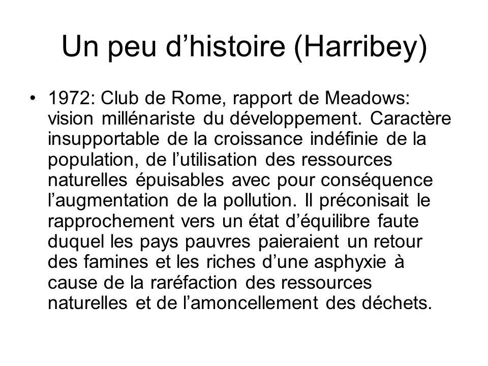 Un peu d'histoire (Harribey)