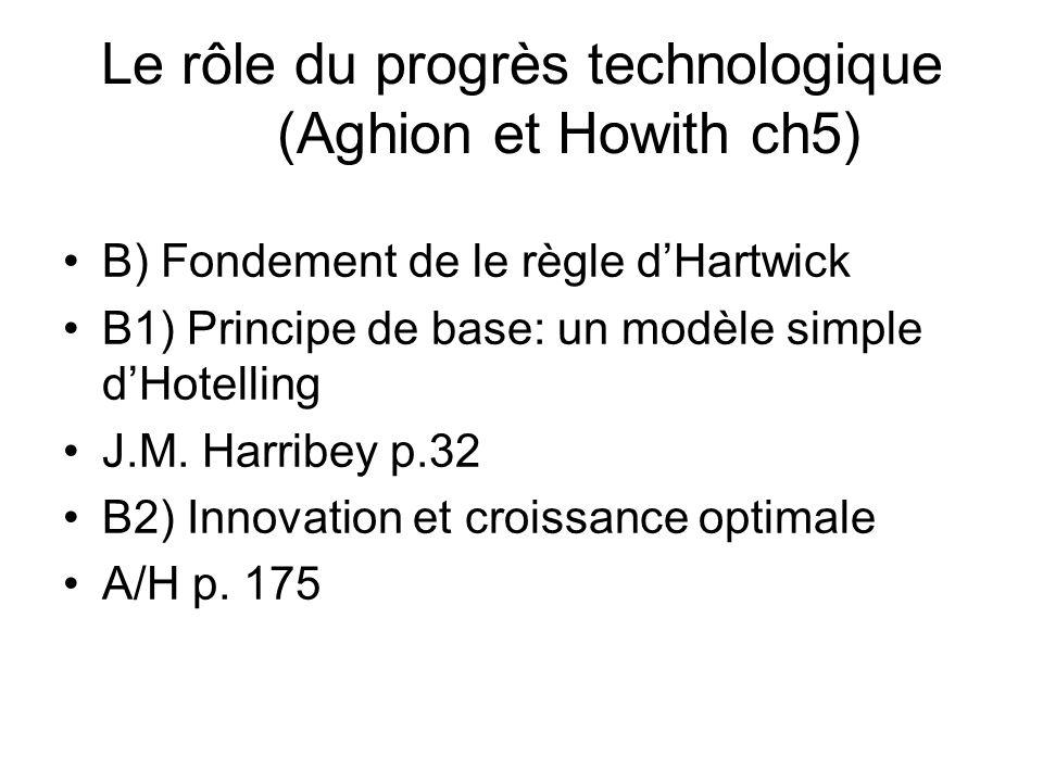 Le rôle du progrès technologique (Aghion et Howith ch5)
