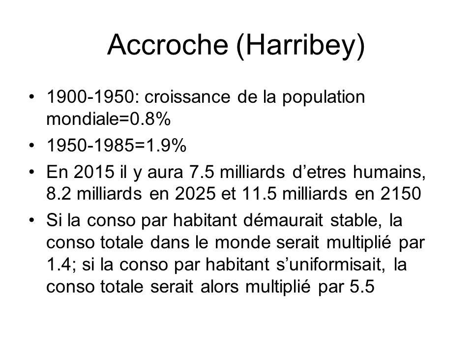 Accroche (Harribey) 1900-1950: croissance de la population mondiale=0.8% 1950-1985=1.9%