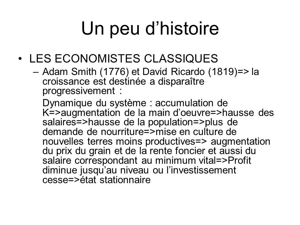 Un peu d'histoire LES ECONOMISTES CLASSIQUES