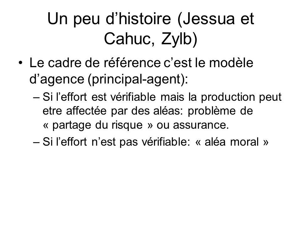 Un peu d'histoire (Jessua et Cahuc, Zylb)