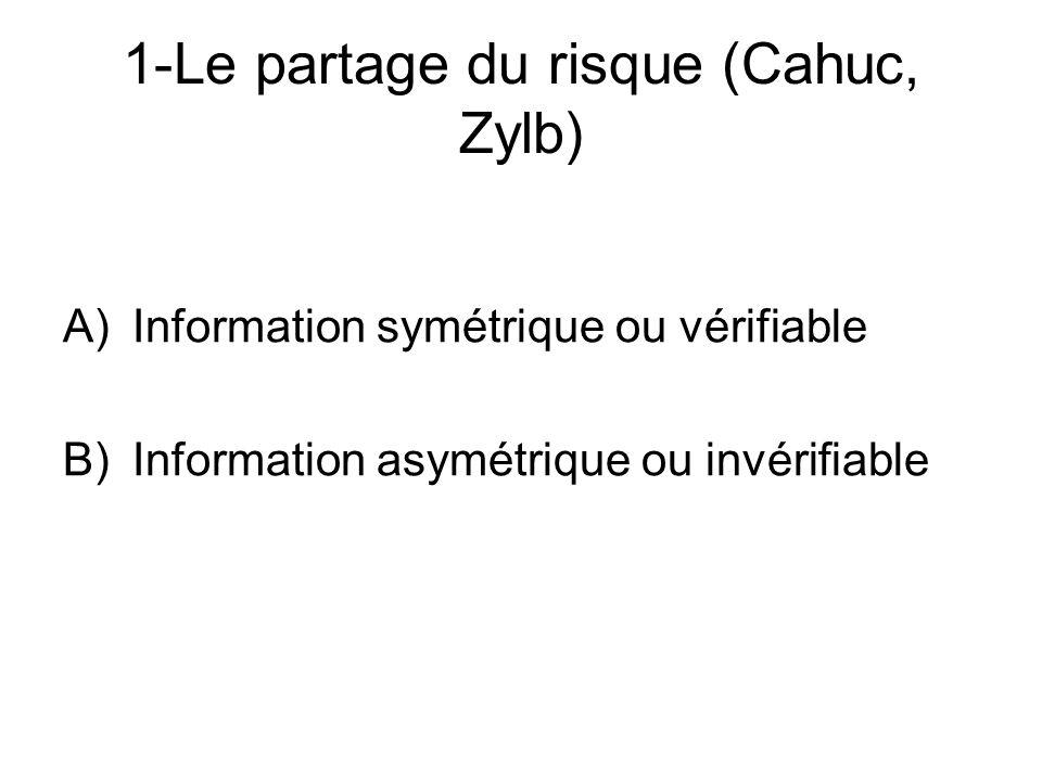 1-Le partage du risque (Cahuc, Zylb)